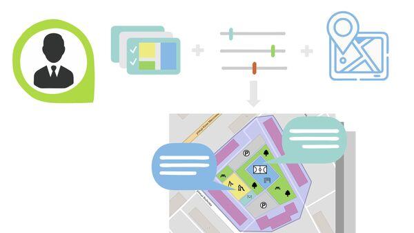 Схема работы архитектора с онлайн-сервисом для прогнозирования сценариев использования городских пространств