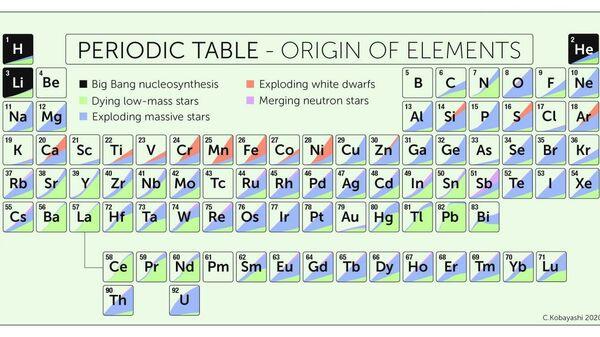 Звездная Периодическая таблица элементов