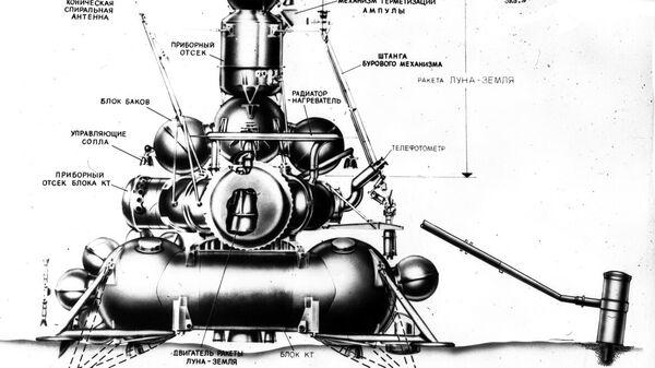 Станция Е8-5 при посадке на поверхность Луны