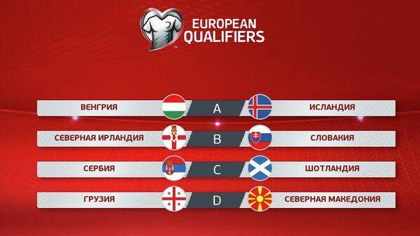 Финалы стыковых матчей ЕВРО-2020