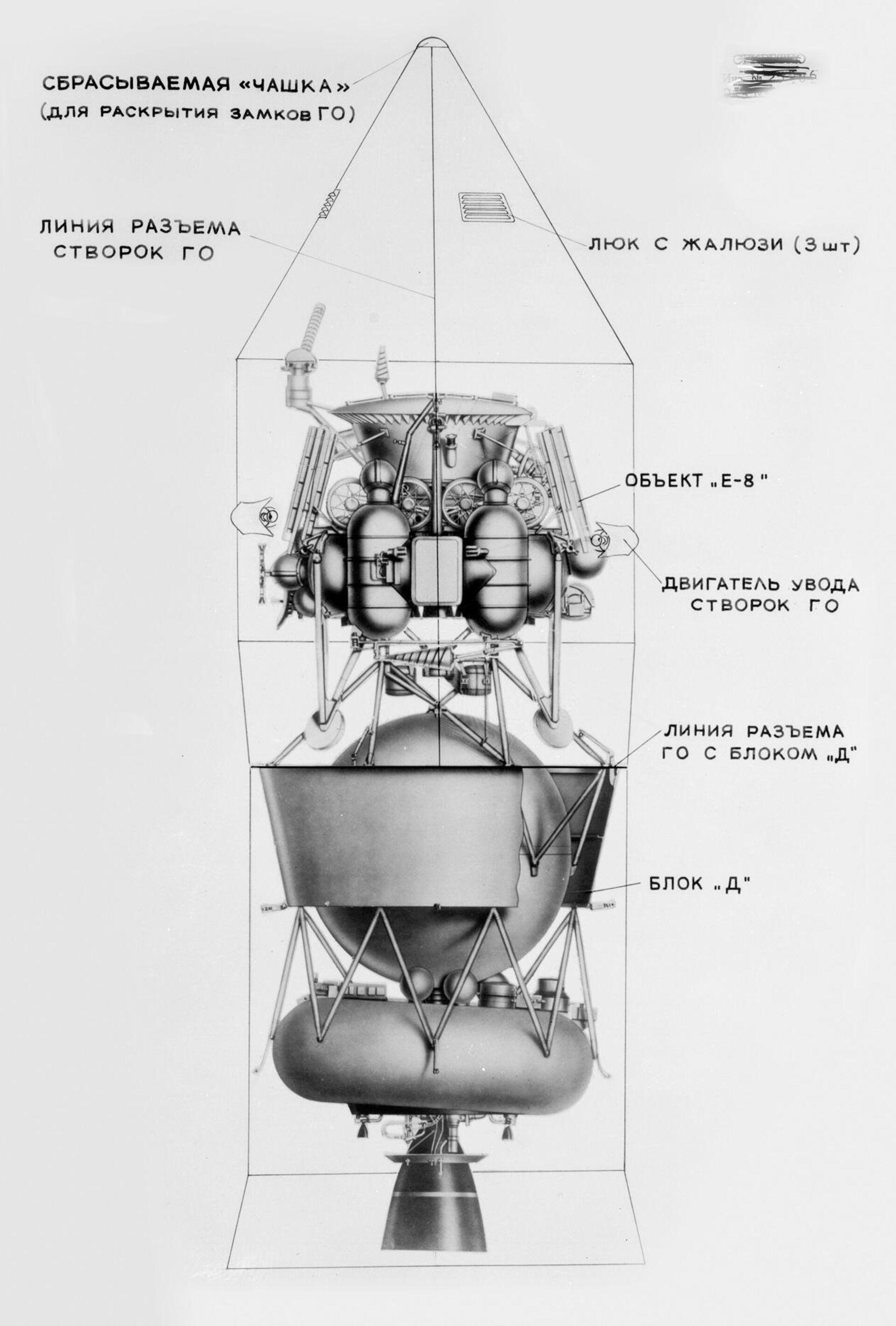 Схема космической головной части, включающей Объект Е-8 (Луноход-1 на посадочной ступени) и разгонный Блок Д - РИА Новости, 1920, 16.11.2020