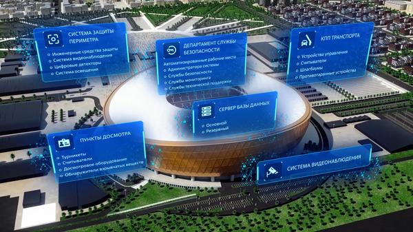 Росатом выпустил комплексную систему безопасности крупных объектов