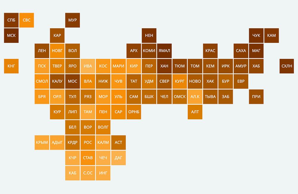 Рейтинг регионов по доступности бензина для населения