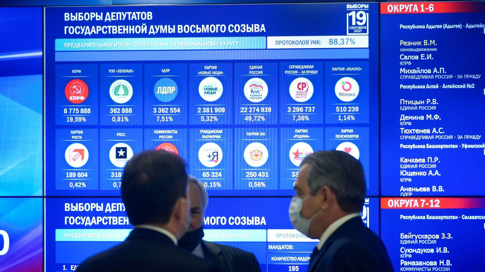 Работа информационного центра Центральной избирательной комиссии РФ - РИА Новости, 1920, 20.09.2021