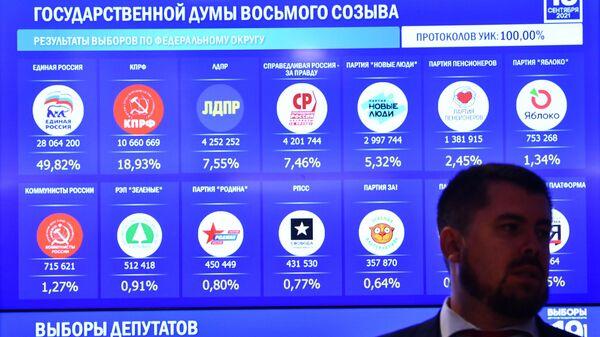 ЕР потратила на выборы в Госдуму свыше 617 миллионов рублей