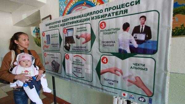 Парламентские выборы в Киргизии