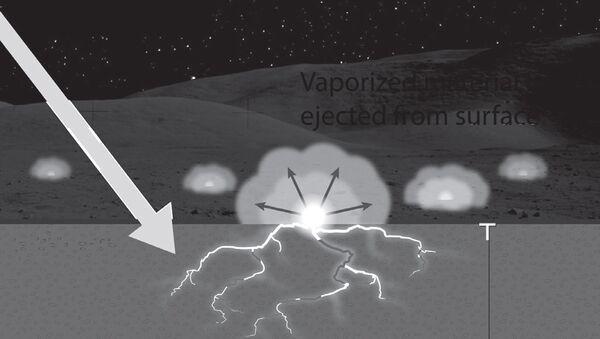 Схема возникновения молний на Луне