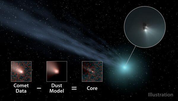 Фотография кометы и методика оценки ее размеров