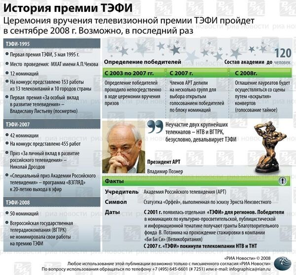 Премия ТЭФИ