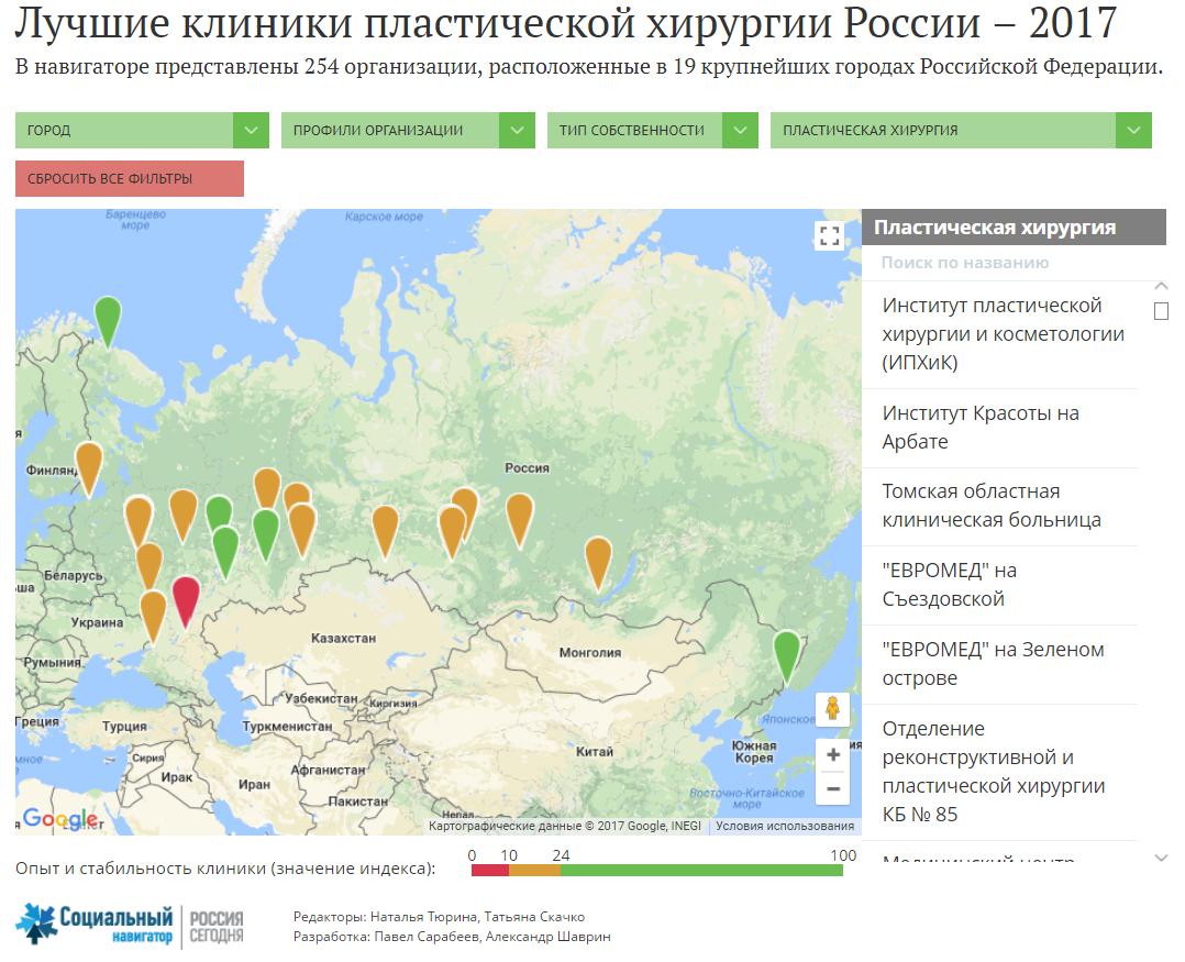 Лучшие клиники пластической хирургии России - 2017