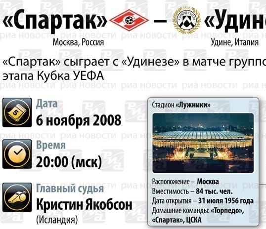«Спартак» – «Удинезе»
