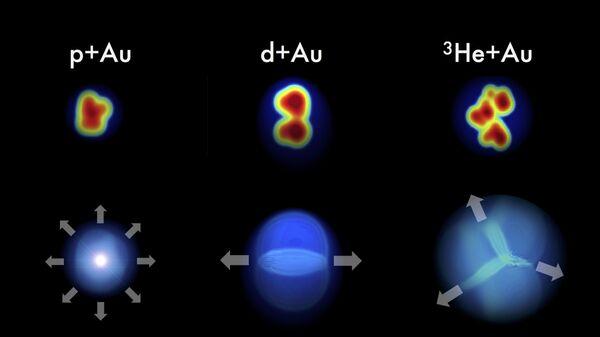 Капли кварково-глюонной плазмы, созданные на коллайдере RHIC