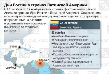 Дни России в странах Латинской Америки