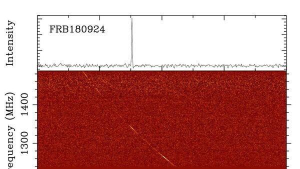 Спектр, где обнаружен быстрый радиовсплеск FRB 180924