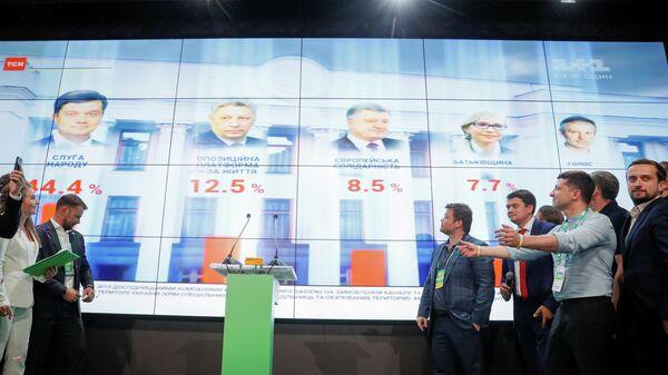 Результаты экзит-поллов после парламентских выборов в Киев. 21 июля 2019
