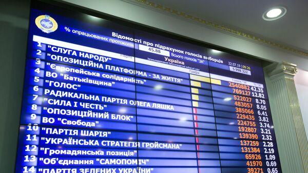 Монитор с предварительными итогами выборов в Раду Украины в центральной избирательной комиссии Украины. 22 июля 2019