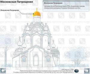 Московская патриархия