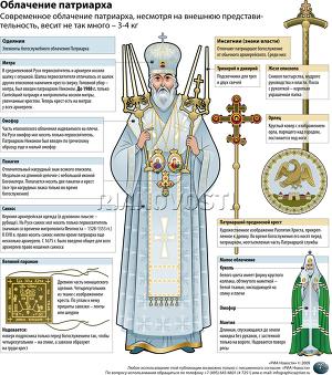 Атрибуты патриаршего достоинства
