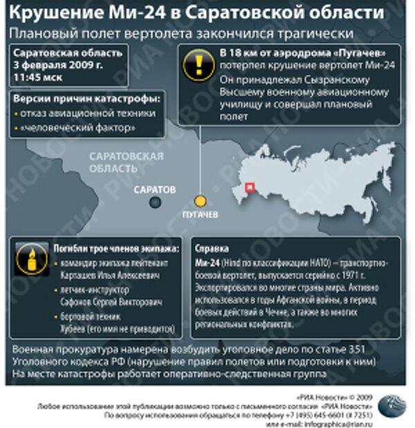 Крушение Ми-24 в Саратовской области