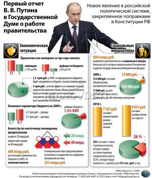 Первый отчет В. В. Путина в Государственной Думе о работе правительства