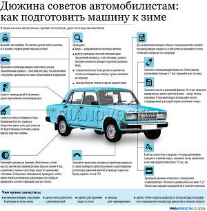Дюжина советов автомобилистам: как подготовить машину к зиме