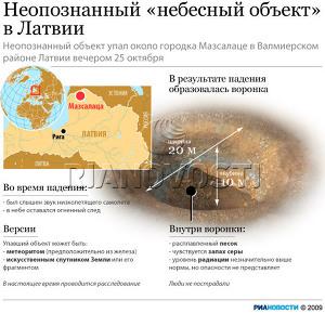Неопознанный «небесный объект» в Латвии