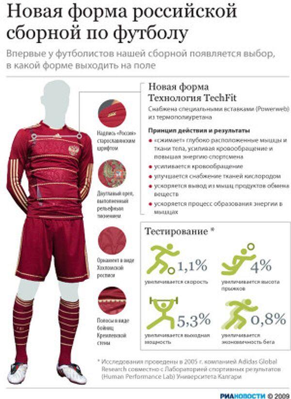 Новая форма российской сборной по футболу