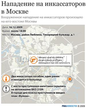 Нападение на инкассаторов в Москве