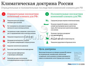 Климатическая доктрина России