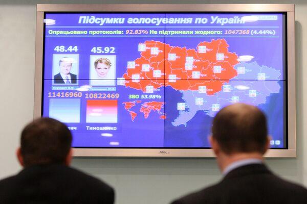 Подсчет голосов на втором туре выборов президента Украины