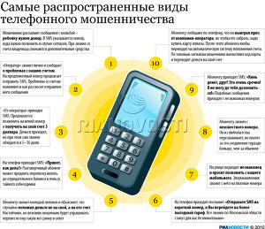 Самые распространенные виды телефонного мошенничества