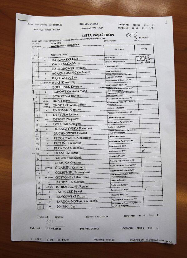 Список пассажиров, погибших в результате крушения самолета под Смоленском