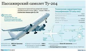 Пассажирский самолет Ту-204
