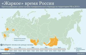 Жаркое время России