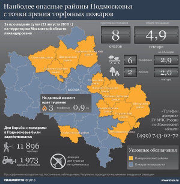 Наиболее опасные районы Подмосковья с точки зрения торфяных пожаров. 18августа