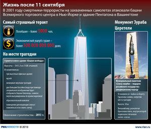 Жизнь после 11 сентября