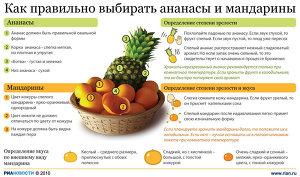 Как правильно выбрать мандарины
