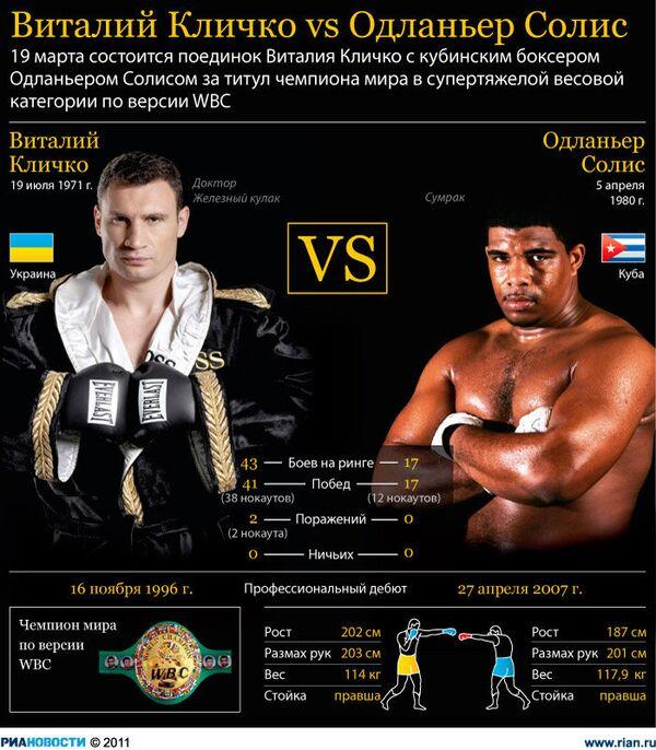 Виталий Кличко против Одланьера Солиса