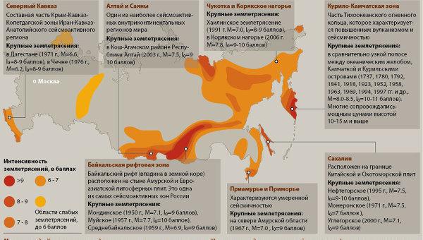 Сейсмически активные зоны России