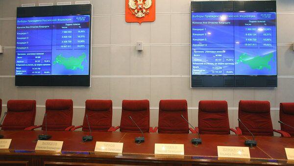 Электронное табло в Центральной избирательной комиссии (ЦИК)