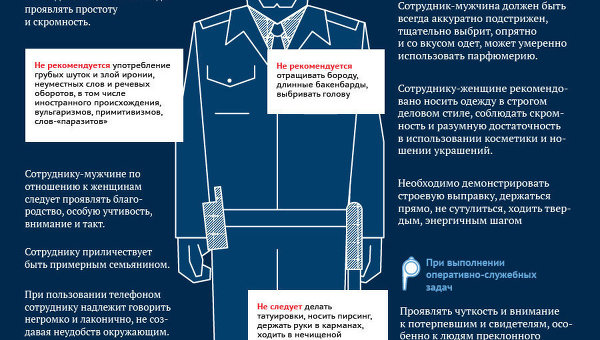 Кодекс этики российских полицейских