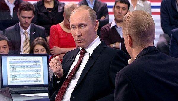 Путин о бандерлогах, баранах и желании уконтрапупить