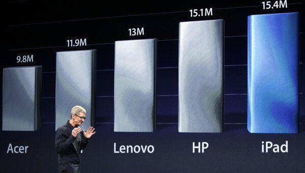 Презентация нового Apple iPad