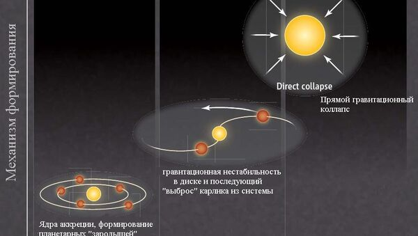 Три основных механизма образования различных небесных тел - планет, коричневых карликов и звезд