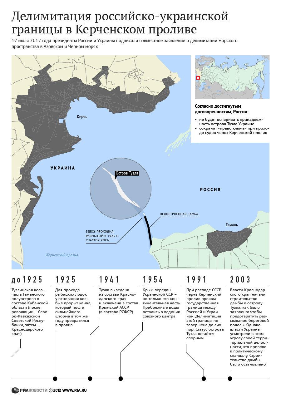Делимитация российско-украинской границы в Керченском проливе