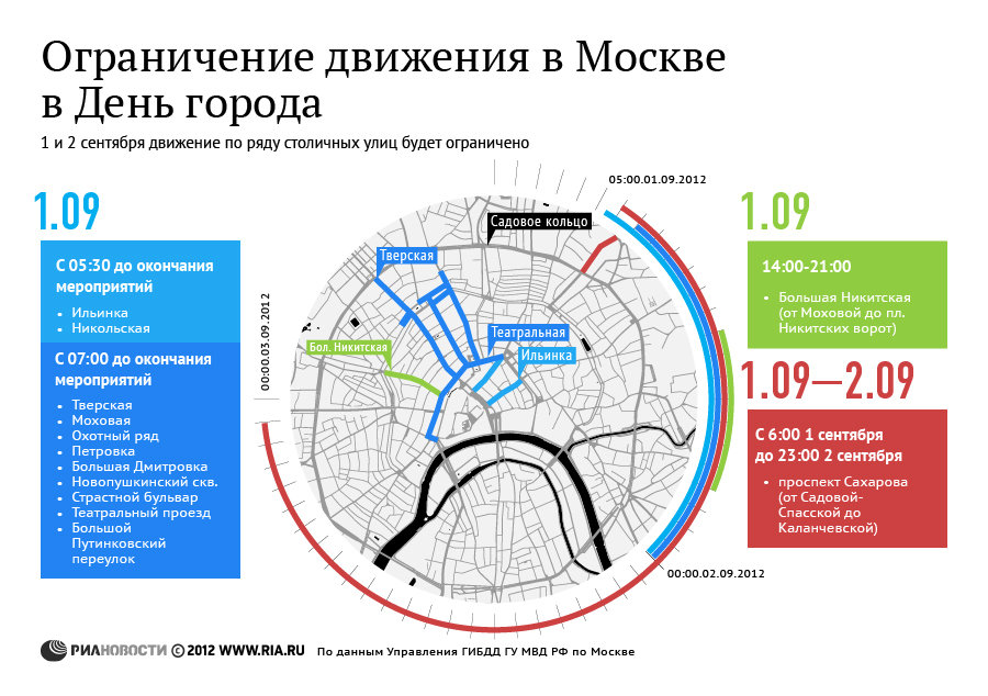 Ограничение движения в Москве в День города