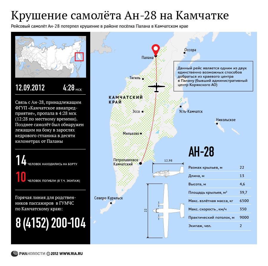 Крушение самолета Ан-28 на Камчатке