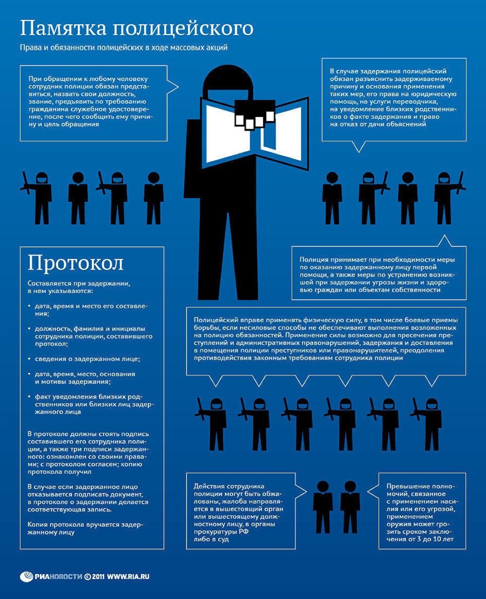 Права и обязанности полицейского