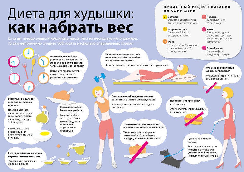 Диета для худышки: как набрать вес