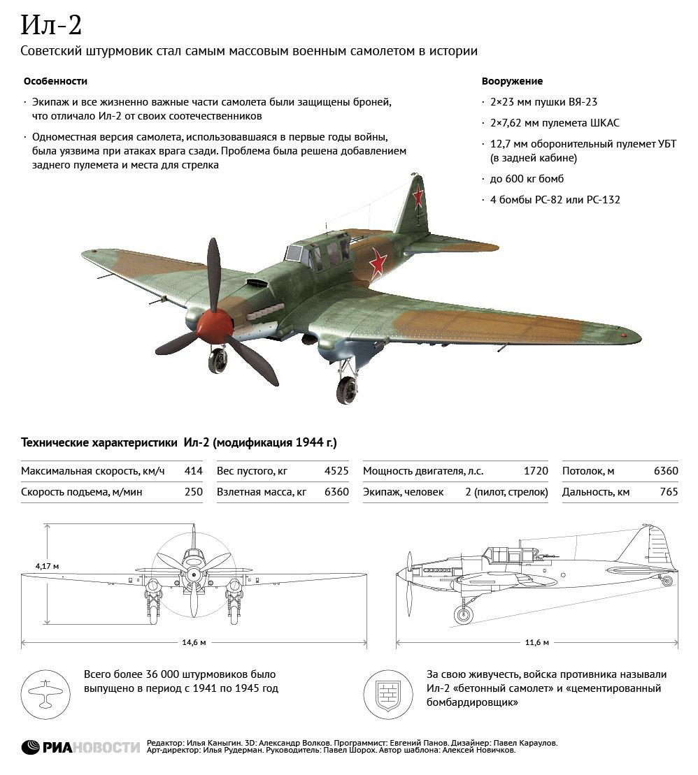 Ил-2 — советский летающий танк